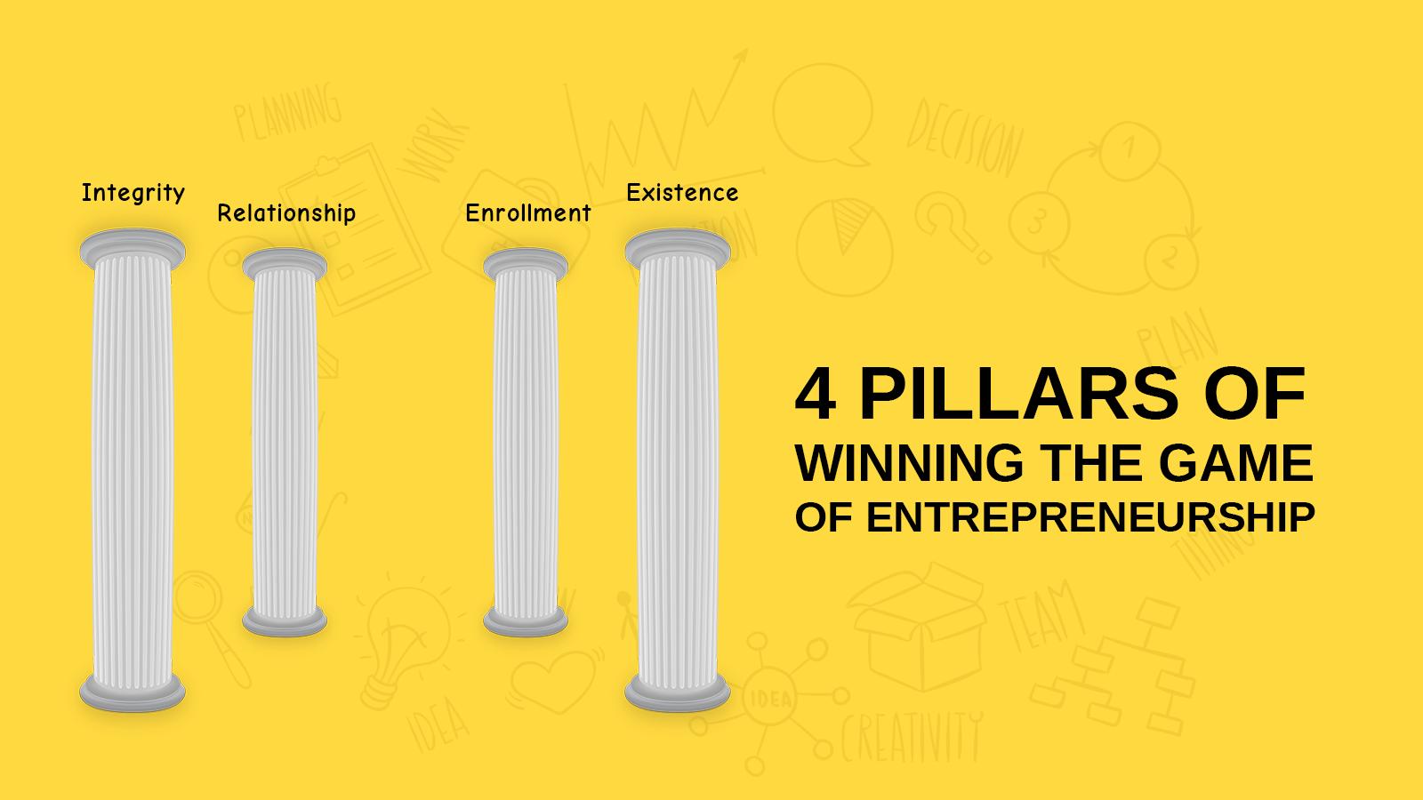 4 Pillars of winning the game of Entrepreneurship